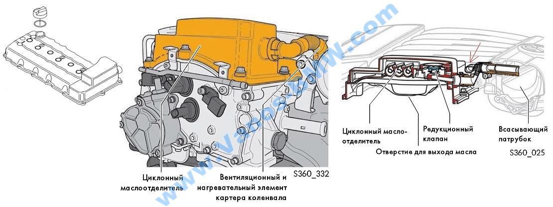 Membrane For Valve Cover Vag 03h103429h 03h103429d 3 6